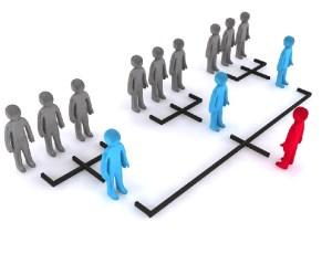 Методы получения ОКПО организации