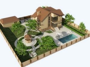 Как купить или продать дом с земельным участком?
