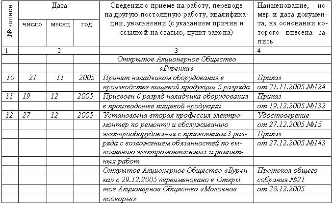 образец записи в трудовую книжку о переименовании организации