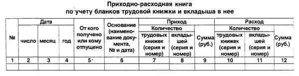 Учет бланков трудовых книжек - бланк.